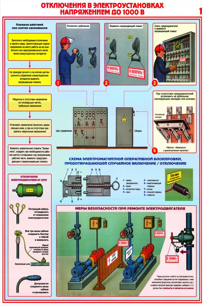 плакаты на стенд по электоробезопасности термобелье
